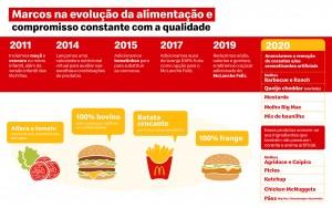 Infograf_a_Cambios_Nutricionales_POR_v2